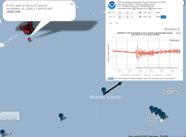 A screenshot of a data plot from a tsunami station